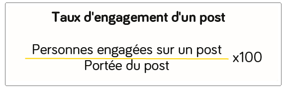 taux_engagement_post_facebook